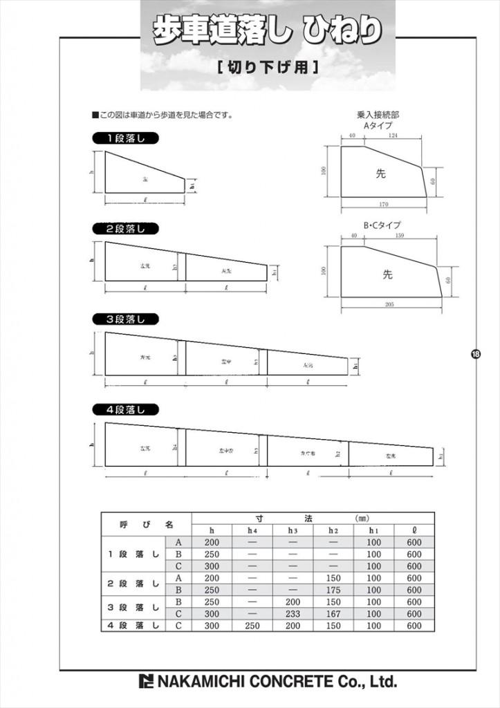 nakamichi-con-catalog18