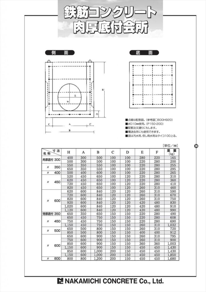 nakamichi-con-catalog36